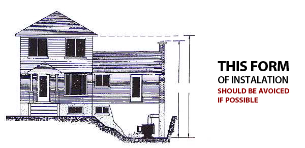 ... an appliance served by an outside chimney is installed in the basement  of a single-storey addition to a two-storey house, as shown in the  illustration. - The CSL - The Official Chimney Sweeping Log Website - About Tips